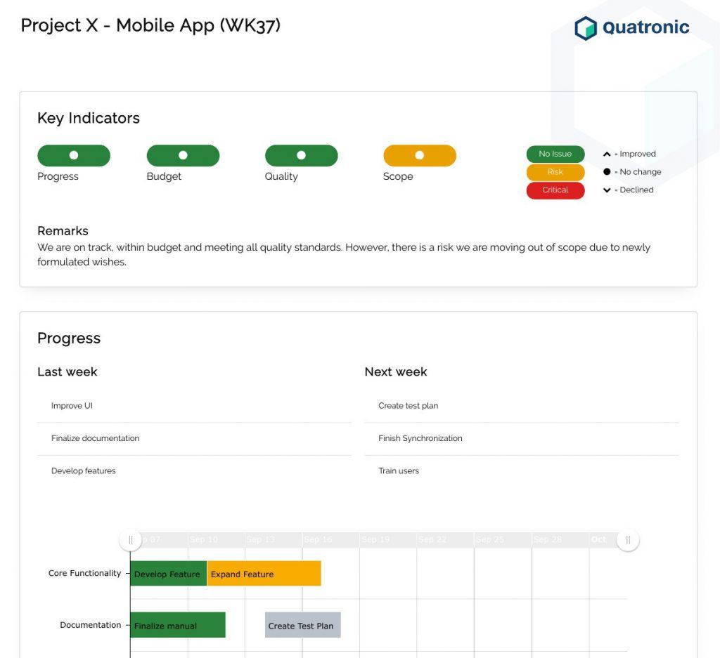 Versimpeld voorbeeld: deel van HLR report ontwikkeld door Quatronic.